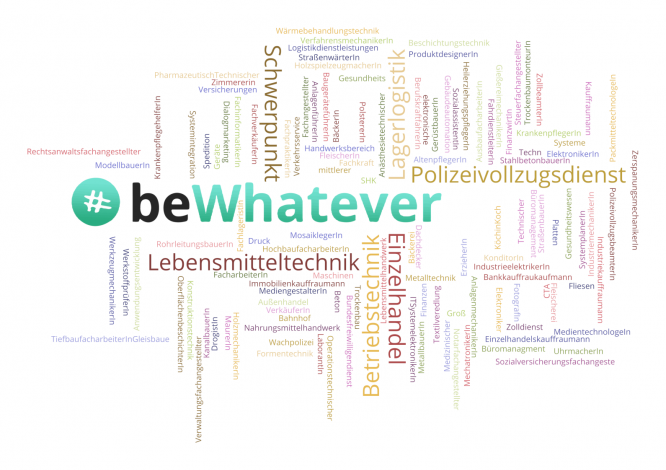 Wordcloud Berufe